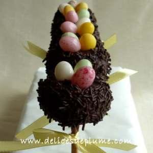 cake pops nids
